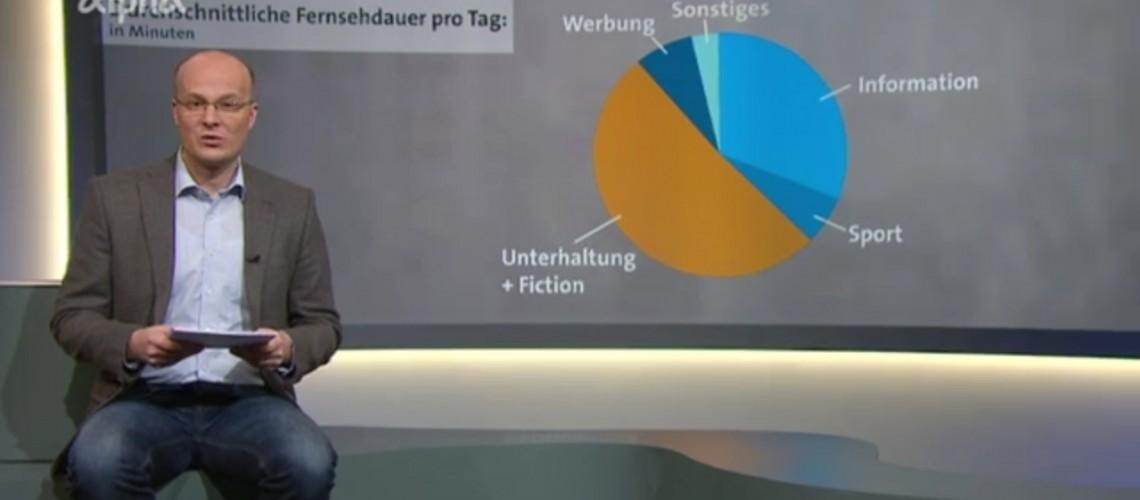 Screenshot Medienethik Nacktdating, Dschungelcamp und Co - Zur Ethik der TV-Unterhaltung