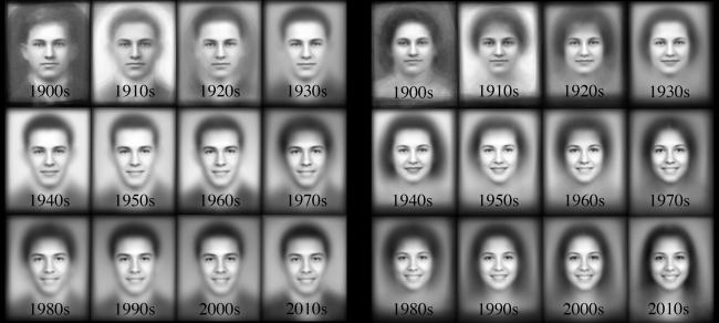 Berechnung von Durchschnittsgesichtern der Jahrzehnte (Image: Universität Berkely)