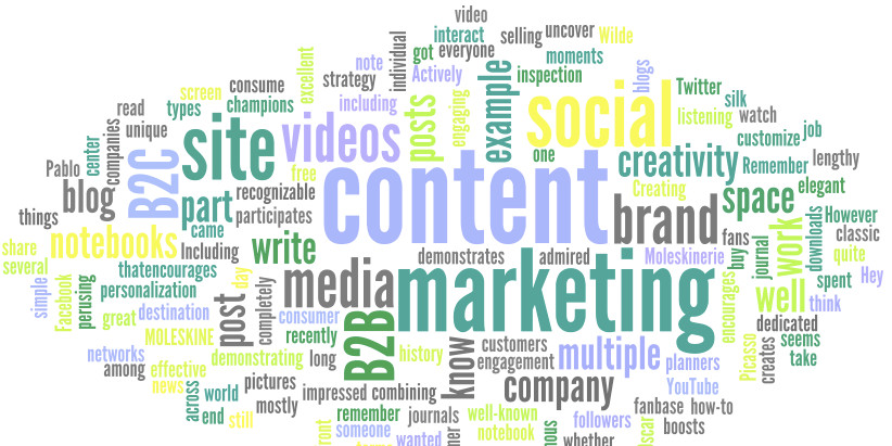 content-marketing-word-cloud (adapted) (Image by DigitalRalph [CC BY 2.0] via Flickr)