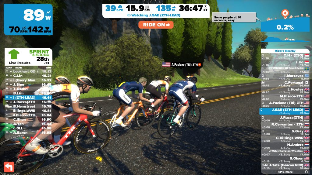 Training Zwift