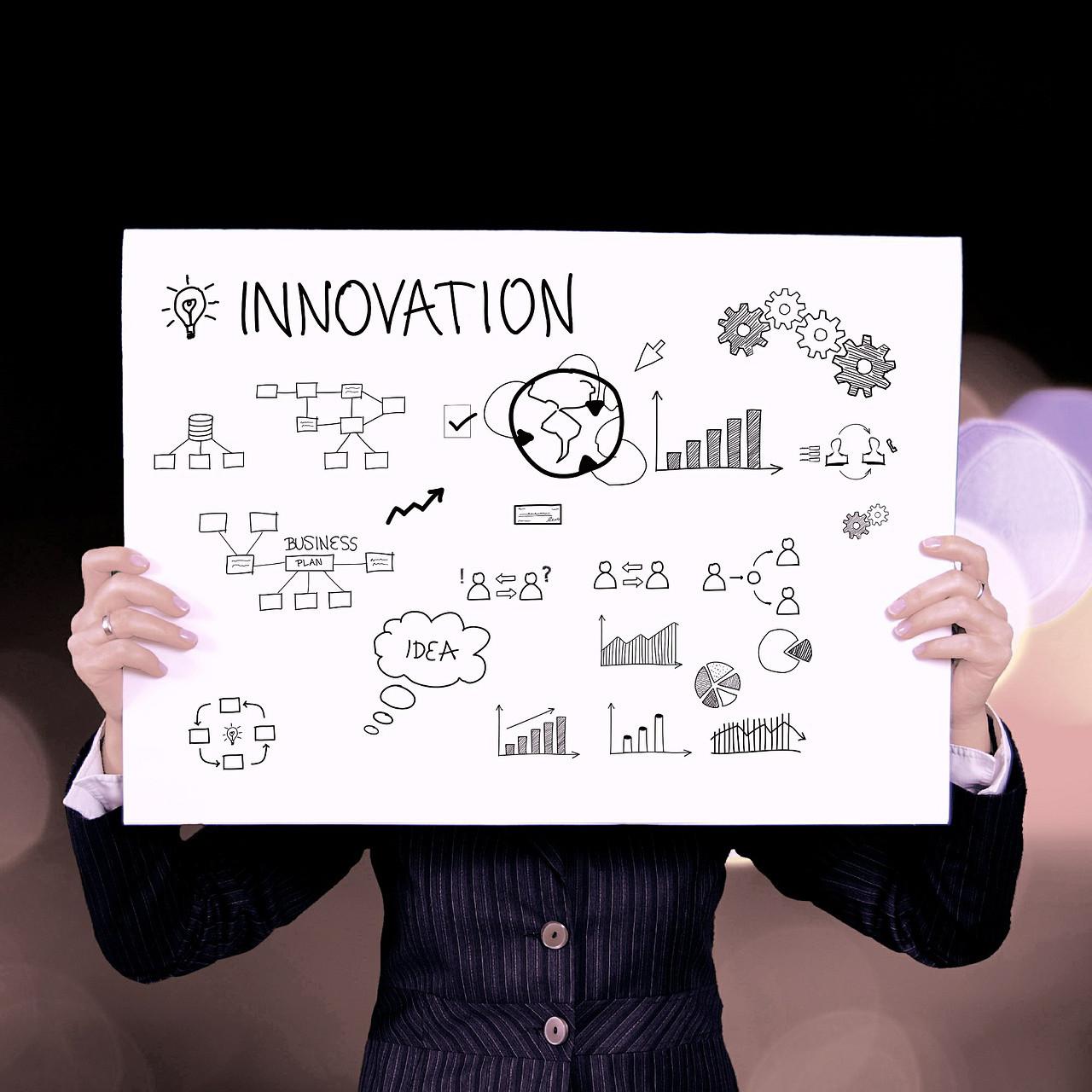 FYI: Corporate Innovation geht nicht nach Blaupause, sie zu kennen ...