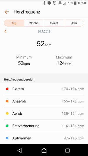 Huawei Band 2 Pro Health App Herzfrequenz (Screenshot by Jennifer Eilitz)