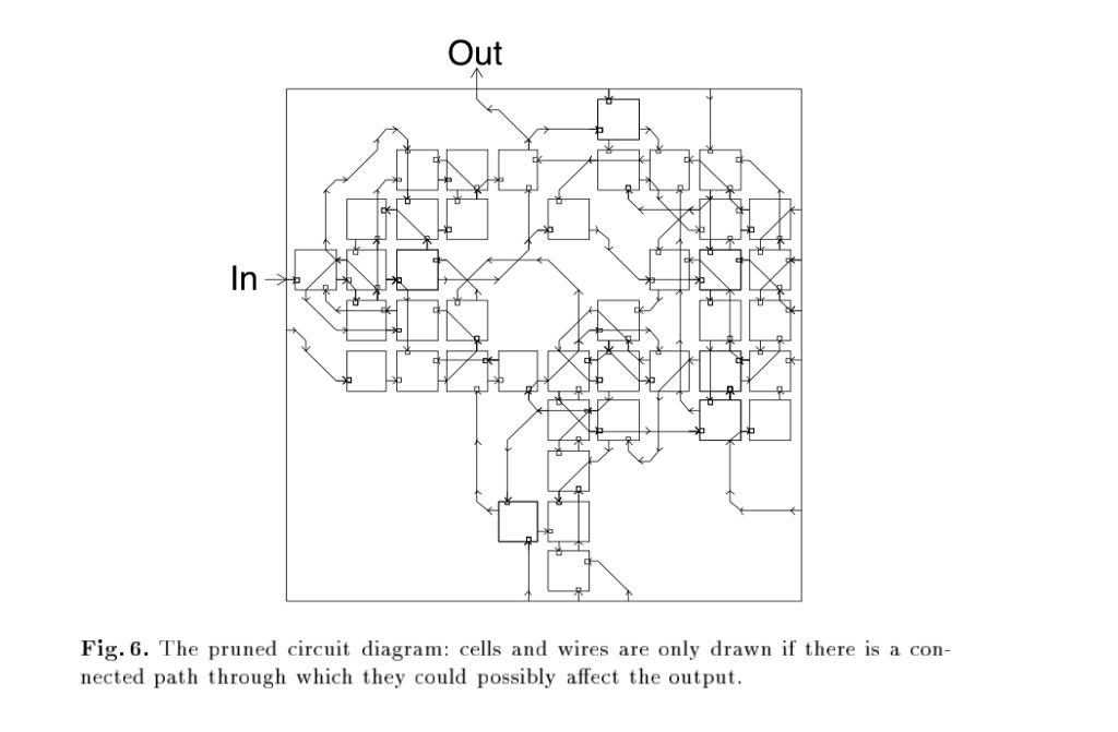schaltkreis_athompson_algorithmus