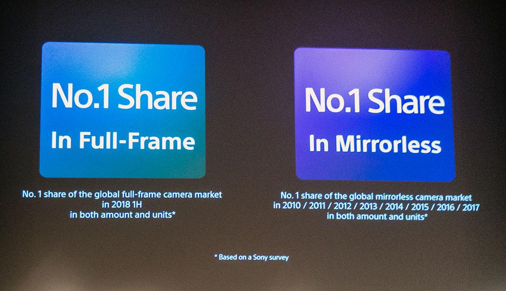 Sony spiegellose Vollformatkamera photokina 2018