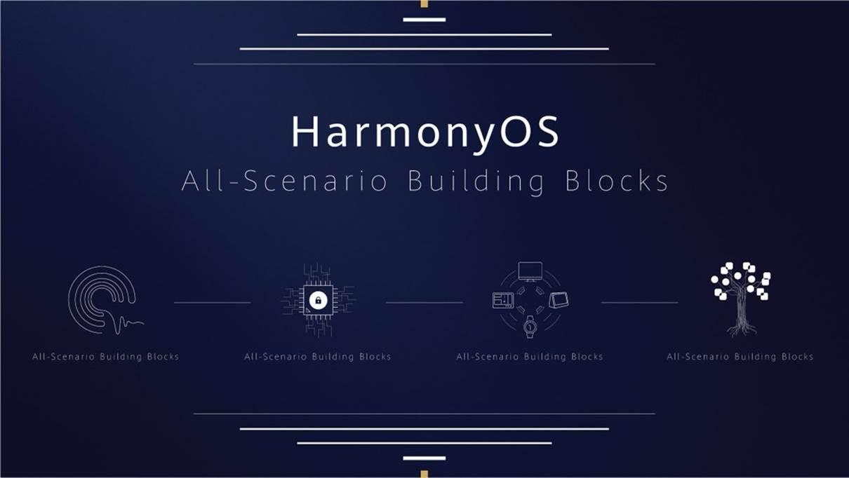 Huawei hat das Betriebssystem HarmonyOS vorgestellt. Image by Huawei