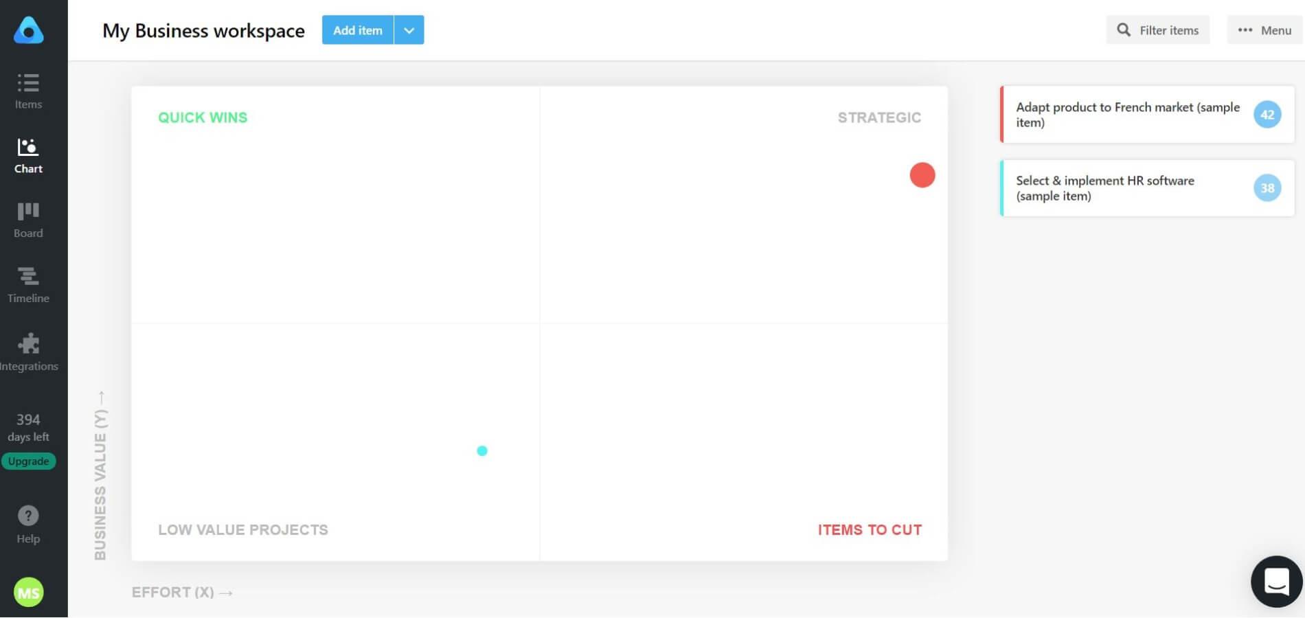 Die Chart-Ansicht in Airfocus/ Screenshot aus Airfocus erstellt von Moritz Stoll