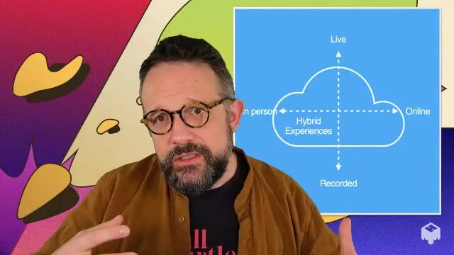 Phil Libin erklärt uns, wie hybride Inhalte verortet werden können.